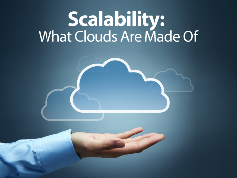 Scalability and Elasticity with Microsoft Azure