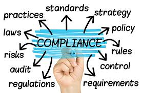 Compliance Third Party Cyber Security Compliance Compliancy Regulations Regulatory