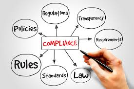 Cybersecurity compliance program regulatory compliance manufacturing