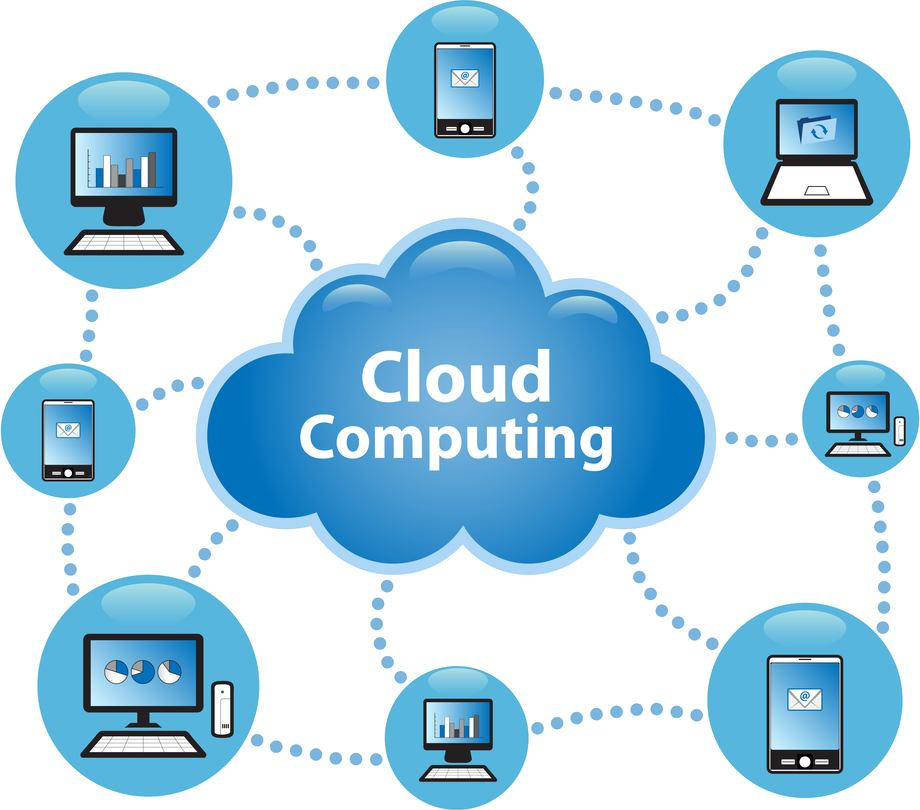 cloud computing consumption-based computing microsoft azure