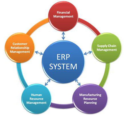 erp system tune up for epicor epicor maintenance
