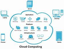Microsoft Azure Cloud Applications Serverless Computing Cloud Computing