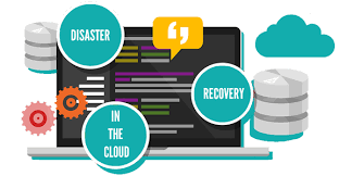 disaster recovery backup and disaster recovery bdr tco total cost of ownership