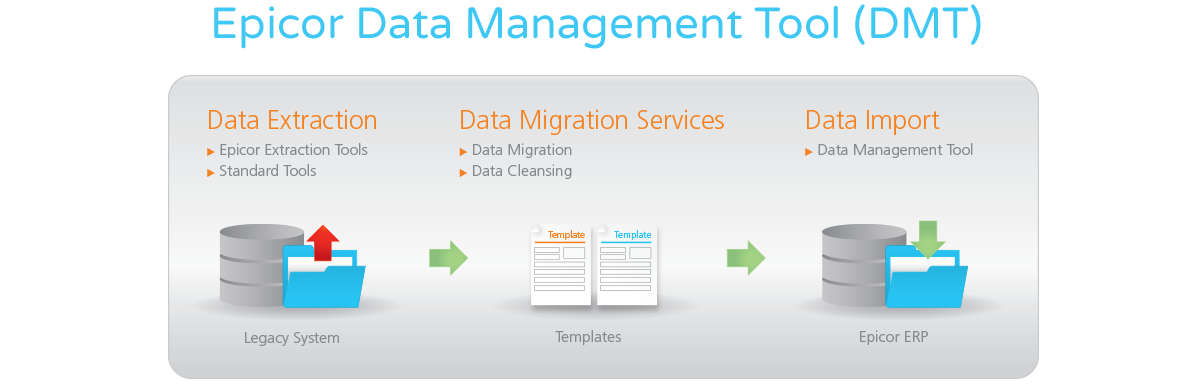 Epicor Product Data Management Tool (DMT)