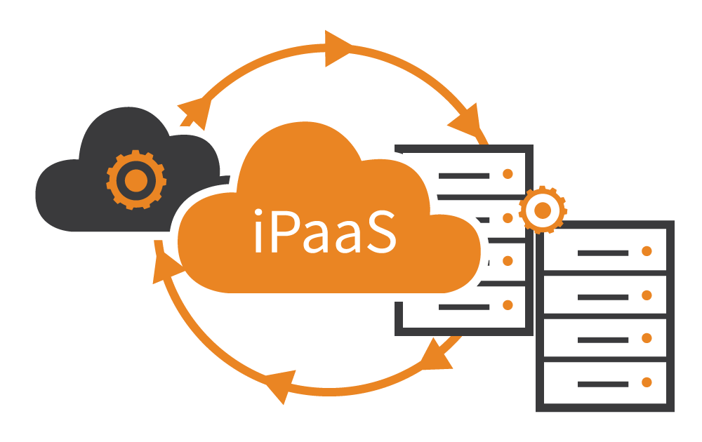 iPaaS Infrastructure as a Service Cloud Solutions Microsoft Azure