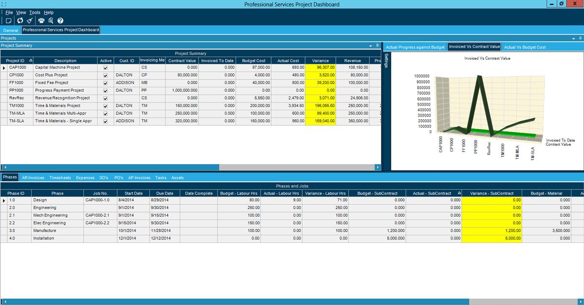 Epicor ERP Software Profitability