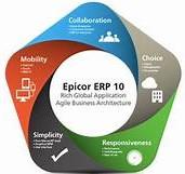 Epicor ERP Epicor ERP 10 Epicor ERP Consultant