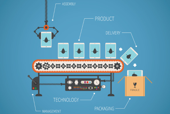 Smart Manufacturing Manufacturers Digital Manufacturing Evolution Digital Revolution