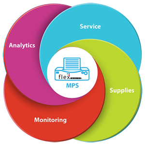 Managed Print Services MPS 2W Tech Managed Services