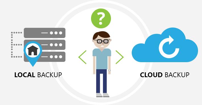 Offsite Backup Cloud Backup