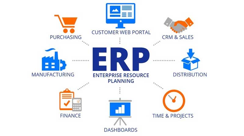 ERP Software Customer Experience 2W Tech Epicor Gold Partner