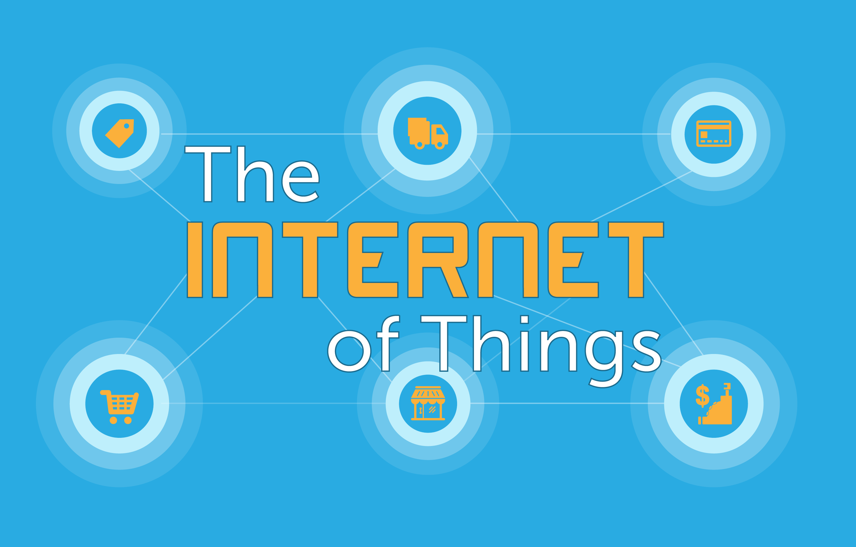 IoT Initiatives The Internet of Things Manufacturing