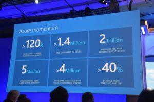 Windowns Microsoft Azure Cloud Momentum Microsoft Gold Partner