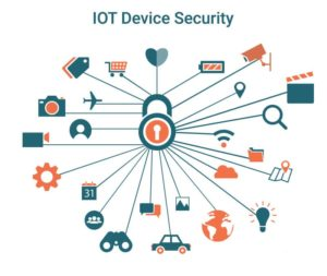 IoT Device Security Cybercriminals 2W Tech IT Consultants
